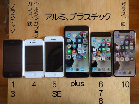 歴代iPhoneのサイズ感